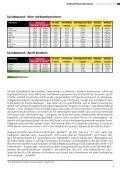 DFSI-Studie: Qualitätsrating der Lebensversicherer 2017/18 - Page 7