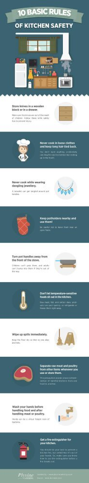 10 Basic Rules of Kitchen Safety