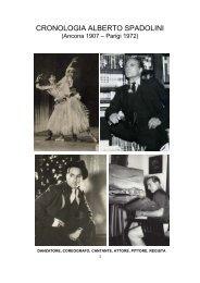 Cronologia di Alberto Spadolini 1907 - 1972