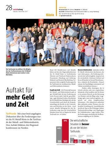 metallzeitung_kueste_oktober_november