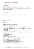vitamin-d3-oil-market-86-grandresearchstore - Page 2