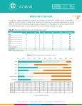 Informe Publicaciones por Departamento - Page 7