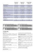 Peltor Lite-Com - Page 4