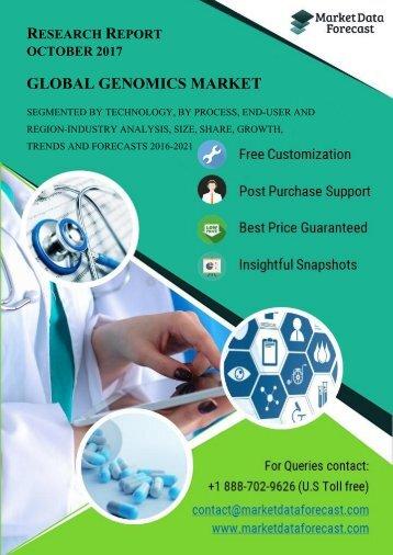 Genomics Market