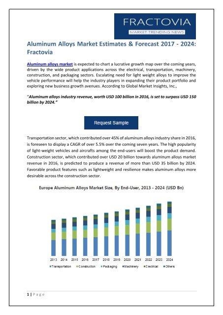 Aluminum Alloys Market Estimates & Forecast 2017 – 2024