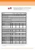 Technische Anlagen HECO-MULTI-MONTI® Inhaltsverzeichnis - Seite 5