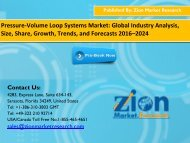 Pressure-Volume Loop Systems Market