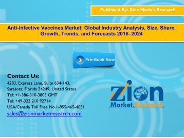 Global Anti-Infective Vaccines Market, 2016–2024