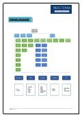 Smart Sensor Market Fractovia - Page 3