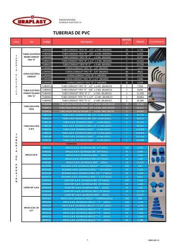Copia de Lista Uraplast  con Fotos  A COLOR31-10-2017