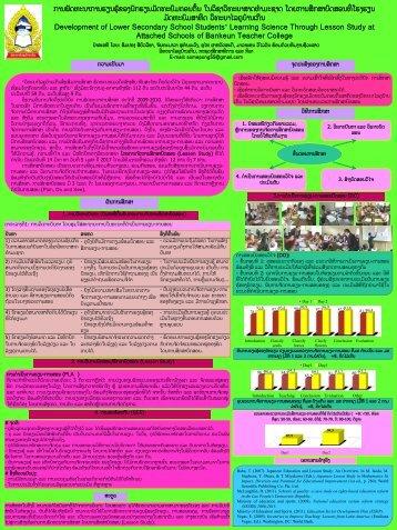 Lesson Study at Bankeun Teacher Colege