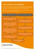 Kirklees College - Employer's Guide - Page 6