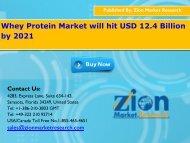 Global Whey Protein Market, 2015 – 2021