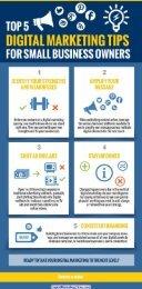 Digital Marketing Agency - Grow Your Business By Turning Digital Marketing Into Profit