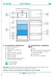 KitchenAid DPA 260/G - DPA 260/G FR (853940538000) Guide de consultation rapide