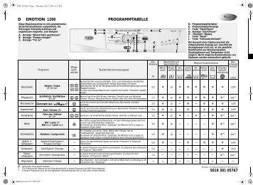 KitchenAid EMOTION 1200 - B - EMOTION 1200 - B DE (859208912550) Guide de consultation rapide