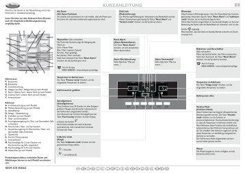 KitchenAid US 20RUL - US 20RUL DE (858644711000) Scheda programmi