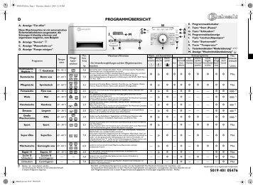 KitchenAid PRESTIGE 2470 - PRESTIGE 2470 DE (858364520000) Scheda programmi