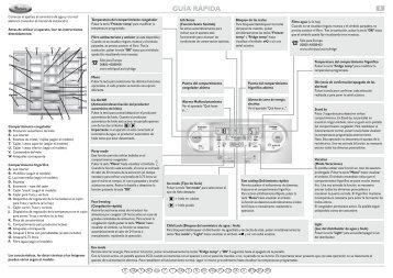 KitchenAid 20TI-L4 A+ - 20TI-L4 A+ ES (858643011020) Scheda programmi