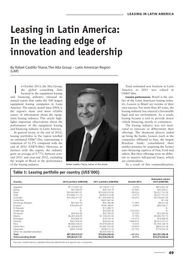 In the leading edge of innovation and leadership