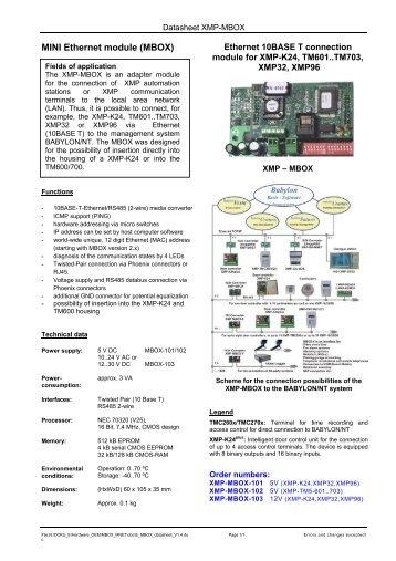 MINI Ethernet module (MBOX) Anwendung