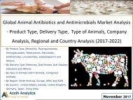 Global Animal Antibiotics and Antimicrobials Market Analysis (2017-2022)