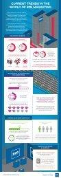 B2B Marketing Survey 2016