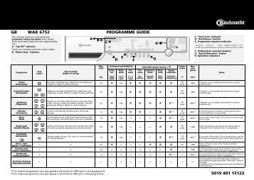 KitchenAid WAK 6752 - WAK 6752 EN (858351703000) Scheda programmi