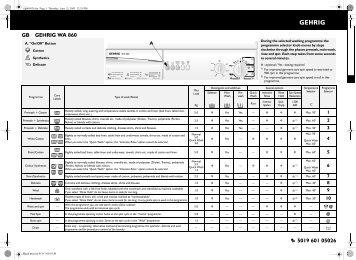 KitchenAid GEHRIG WA 860 - GEHRIG WA 860 EN (855457116000) Guide de consultation rapide