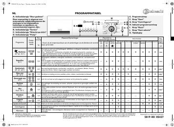 KitchenAid KOBLENZ 1470 - KOBLENZ 1470 NL (858364020000) Scheda programmi