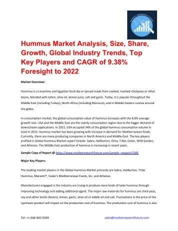 Hummus Market_pdf