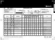 KitchenAid WAK 5550 G - WAK 5550  G EN (855454103000) Scheda programmi