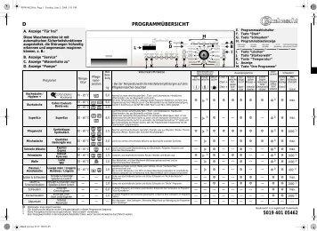 KitchenAid PRESTIGE 1660 - PRESTIGE 1660 DE (858365812000) Scheda programmi