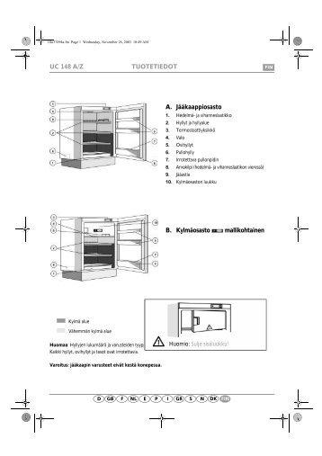 KitchenAid UVI 1340/A - UVI 1340/A FI (855066901000) Scheda programmi