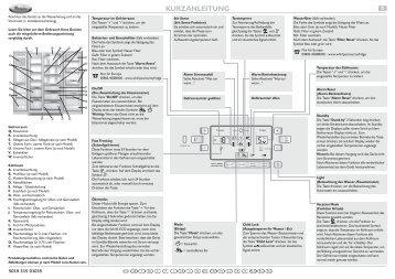 KitchenAid 20RB-D4L A+ - 20RB-D4L A+ DE (858645011020) Scheda programmi