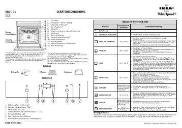 KitchenAid OBI C31 W - OBI C31 W DE (857917101000) Scheda programmi