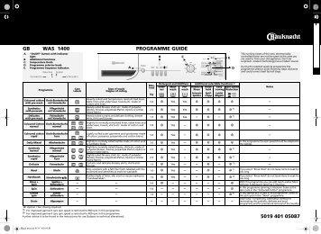 KitchenAid WAS 1400/2 - WAS 1400/2 EN (855455203400) Scheda programmi