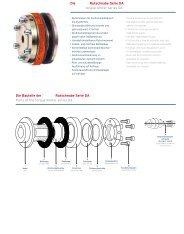 Die DELTA® Rutschnabe Serie DA DELTA® – torque limiter series ...