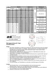 Download Taper-Lock-Buchsen.pdf - Spannsatz - Welle Nabe ...