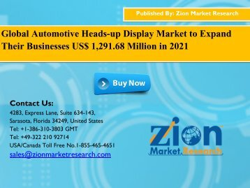 Automotive Heads-up Display (HUD) Market
