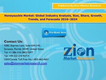 Global Honeysuckle Market, 2016–2024