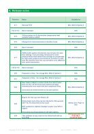 V25.1 Software Guide Panamatic Mini, Midi, Optima 2 v1.5 - Page 5