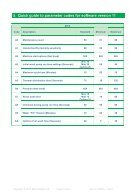 V25.1 Software Guide Panamatic Mini, Midi, Optima 2 v1.5 - Page 7
