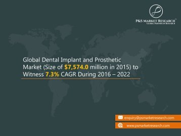 Global Dental Implant and Prosthetic Market