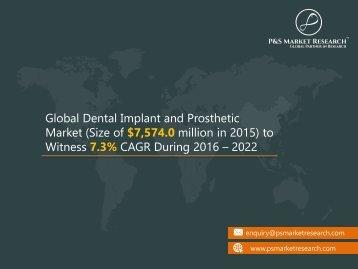 Global Dental Implant and Prosthetic Market