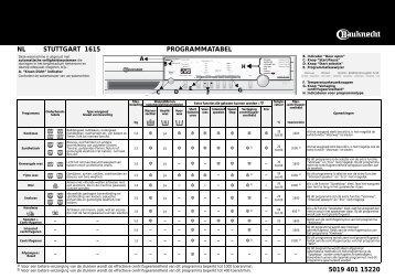 KitchenAid STUTTGART 1615 - STUTTGART 1615 NL (858357612900) Scheda programmi