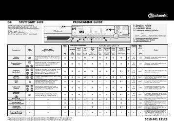 KitchenAid STUTTGART 1409 - STUTTGART 1409 EN (858351312000) Scheda programmi
