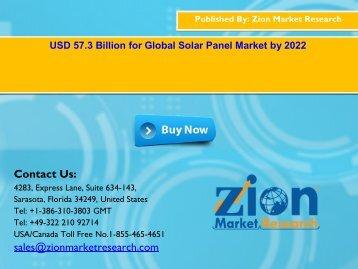 Global Solar Panel Market, 2016 - 2022