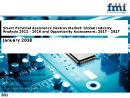 Smart Personal Assistance Devices Market