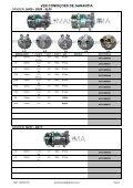 2018' RPL CLIMA CATALOG - Page 7